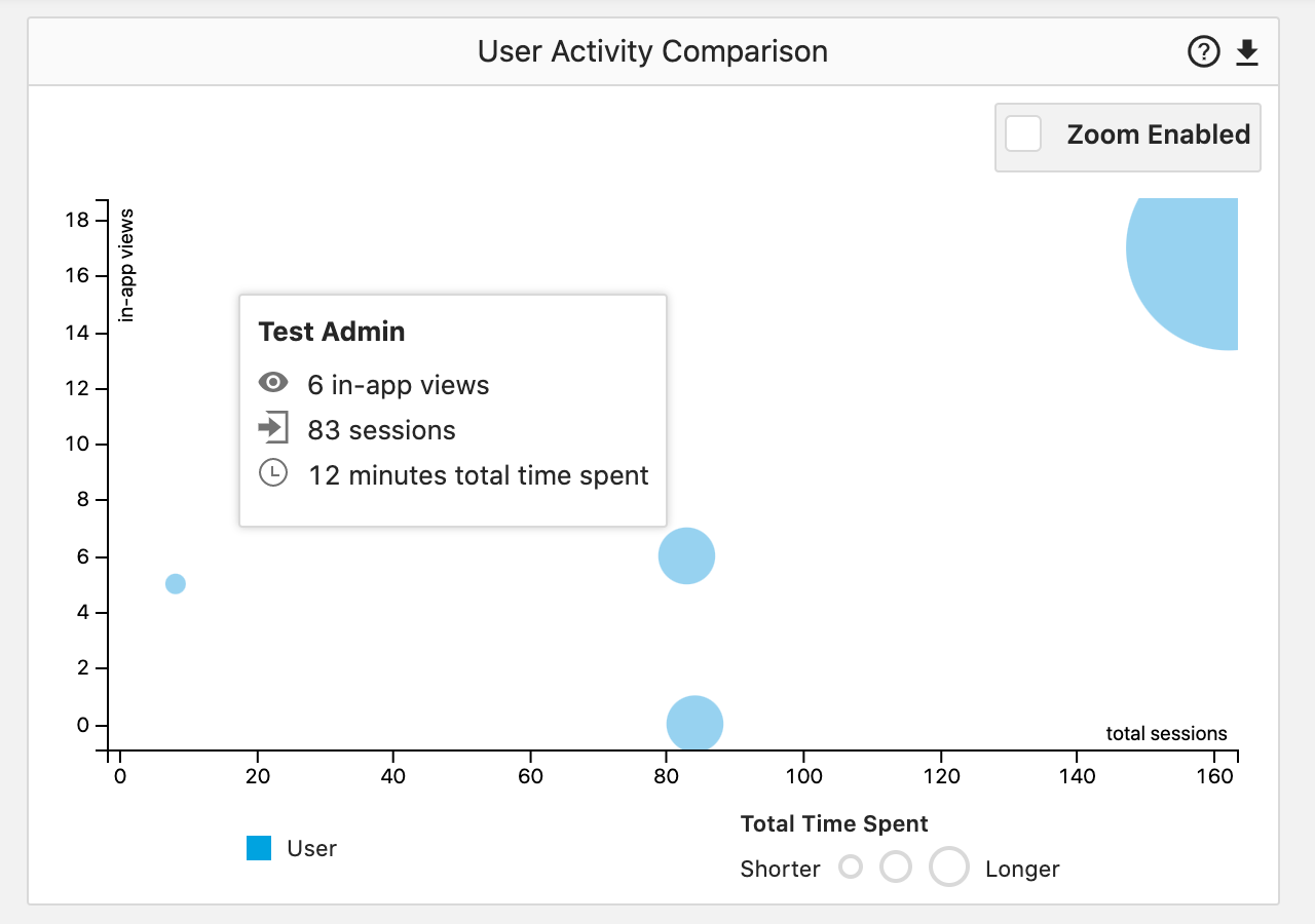 user_activity_comparison.png